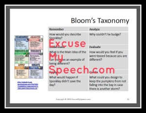 Blooms Taxonomy with Spookley